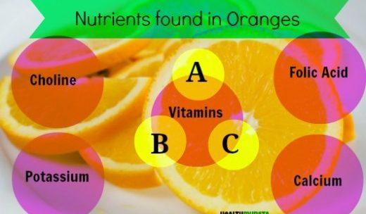 Vitamins in oranges